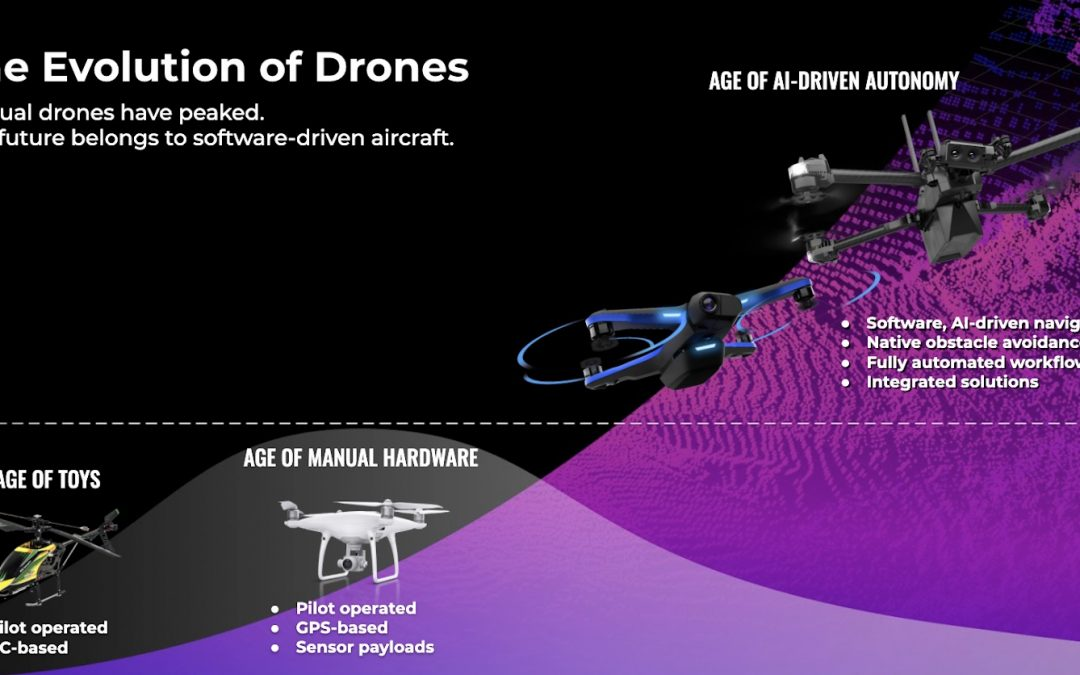 Skydio Autonomy™. A new age of drone intelligence